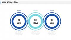 Maximizing Profitability Earning Through Sales Initiatives 30 60 90 Days Plan Ppt File Vector PDF