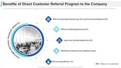 Maximizing Profitability Earning Through Sales Initiatives Benefits Of Direct Customer Referral Program To The Company Information PDF