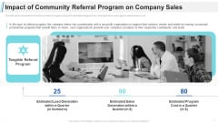 Maximizing Profitability Earning Through Sales Initiatives Impact Of Community Referral Program On Company Sales Elements PDF