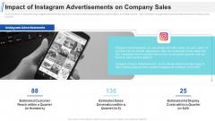 Maximizing Profitability Earning Through Sales Initiatives Impact Of Instagram Advertisements On Company Sales Ideas PDF