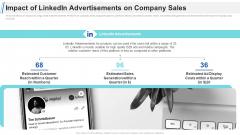 Maximizing Profitability Earning Through Sales Initiatives Impact Of Linkedin Advertisements On Company Sales Graphics PDF
