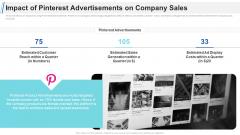 Maximizing Profitability Earning Through Sales Initiatives Impact Of Pinterest Advertisements On Company Sales Sample PDF