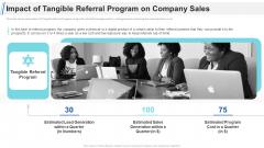 Maximizing Profitability Earning Through Sales Initiatives Impact Of Tangible Referral Program On Company Sales Elements PDF