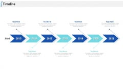 Maximizing Profitability Earning Through Sales Initiatives Timeline Ppt Professional Themes PDF