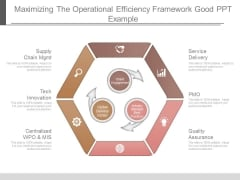 Maximizing The Operational Efficiency Framework Good Ppt Example
