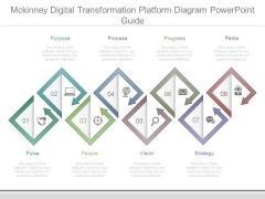 Mckinney Digital Transformation Platform Diagram Powerpoint Guide