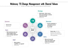 Mckinsey 7S Change Management With Shared Values Ppt PowerPoint Presentation File Rules PDF