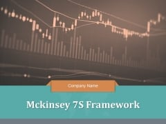 Mckinsey 7S Framework Ppt PowerPoint Presentation Complete Deck With Slides