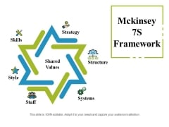 Mckinsey 7S Framework Ppt PowerPoint Presentation Model Ideas