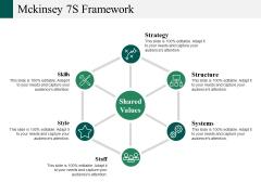 Mckinsey 7S Framework Ppt PowerPoint Presentation Portfolio Ideas