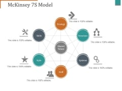 Mckinsey 7S Model Ppt PowerPoint Presentation Infographic Template Inspiration