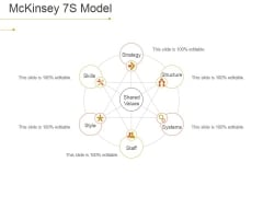 Mckinsey 7S Model Ppt PowerPoint Presentation Professional Background Designs