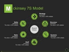 Mckinsey 7S Model Ppt PowerPoint Presentation Slides Infographics