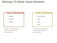 Mckinsey 7S Model Seven Elements Ppt PowerPoint Presentation Infographic Template Slides