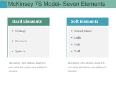 Mckinsey 7S Model Seven Elements Ppt PowerPoint Presentation Infographics Layout Ideas