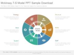 Mckinsey 7 S Model Ppt Sample Download