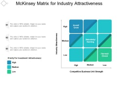 Mckinsey Matrix For Industry Attractiveness Ppt PowerPoint Presentation Pictures Portrait