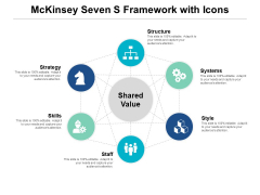 Mckinsey Seven S Framework With Icons Ppt PowerPoint Presentation Professional Skills PDF
