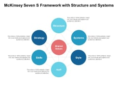 Mckinsey Seven S Framework With Structure And Systems Ppt PowerPoint Presentation Outline Styles PDF