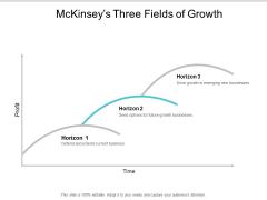 Mckinseys Three Fields Of Growth Ppt Powerpoint Presentation Slides Inspiration