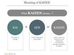 Meaning powerpoint templates slides and graphics meaning of kaizen ppt powerpoint presentation background image toneelgroepblik Gallery