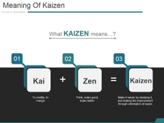 Meaning Of Kaizen Ppt PowerPoint Presentation Information