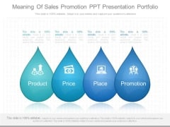 Meaning Of Sales Promotion Ppt Presentation Portfolio