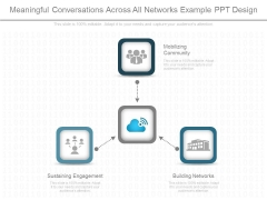 Meaningful Conversations Across All Networks Example Ppt Design