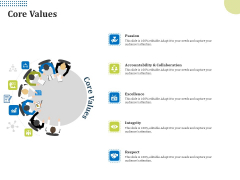 Means Of Communication During Disaster Management Core Values Ppt Icon Background PDF