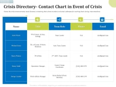 Means Of Communication During Disaster Management Crisi S Directory Contact Chart In Event Of Crisis Guidelines PDF