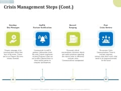 Means Of Communication During Disaster Management Crisis Management Steps Cont Ppt Styles Clipart Images PDF