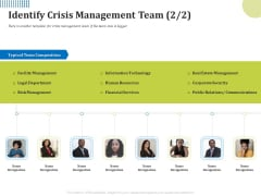 Means Of Communication During Disaster Management Identify Crisis Management Team Resources Microsoft PDF