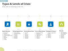 Means Of Communication During Disaster Management Types And Levels Of Crisis Inspiration PDF