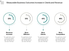 Measurable Business Outcomes Increase In Clients And Revenue Ppt PowerPoint Presentation Layouts Format Ideas