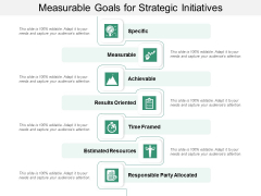 Measurable Goals For Strategic Initiatives Ppt Powerpoint Presentation Summary Layouts