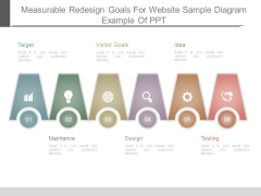 Measurable Redesign Goals For Website Sample Diagram Example Of Ppt