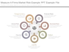 Measure A Firms Market Risk Example Ppt Example File