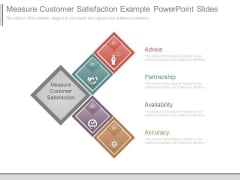 Measure Customer Satisfaction Example Powerpoint Slides