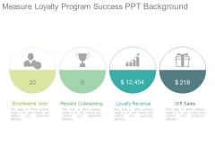 Measure Loyalty Program Success Ppt Background