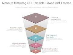 Measure Marketing Roi Template Powerpoint Themes