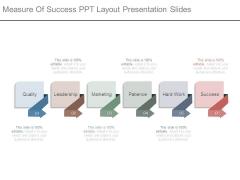 Measure Of Success Ppt Layout Presentation Slides