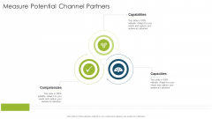 Measure Potential Channel Partners Competencies Organizational Strategies And Promotion Techniques Graphics PDF
