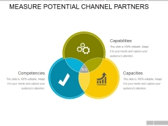 Measure Potential Channel Partners Ppt PowerPoint Presentation Ideas Graphics Pictures