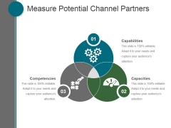 Measure Potential Channel Partners Ppt PowerPoint Presentation Ideas