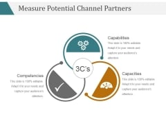 Measure Potential Channel Partners Template 1 Ppt PowerPoint Presentation Guidelines