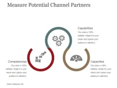 Measure Potential Channel Partners Template 1 Ppt PowerPoint Presentation Summary Topics