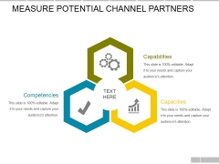 Measure Potential Channel Partners Template Ppt PowerPoint Presentation Summary Outline