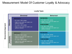 Measurement Model Of Customer Loyalty And Advocacy Ppt PowerPoint Presentation Outline Themes