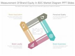 Measurement Of Brand Equity In B2c Market Diagram Ppt Slides