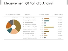 Measurement Of Portfolio Analysis Ppt PowerPoint Presentation Clipart